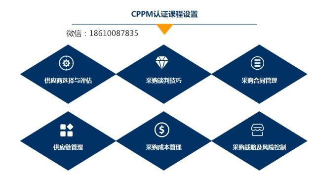 CPPM采购高端课程
