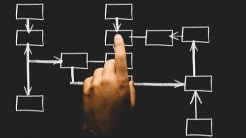 """【行业分享】如何""""从0到1""""打造云客服产品的客户订单管理系统?"""