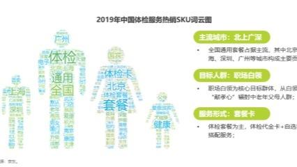 京东健康发布《2019年中国大健康消费发展白皮书》