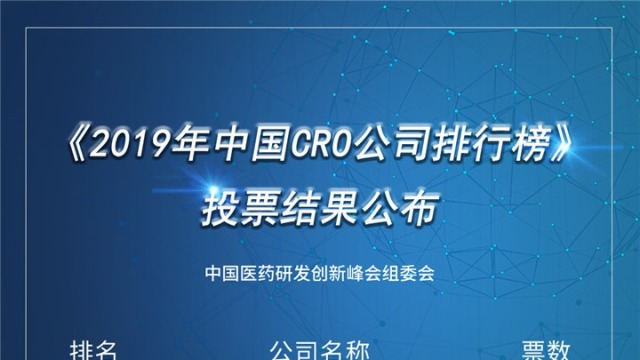 """【重磅】""""2019 CRO公司品牌知名度50强""""发布!"""