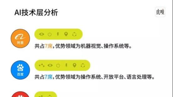 中国AI企业不惧美国封杀 百度华为用一张图给你答案!