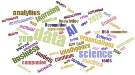AI、机器学习、数据科学与深度学习在2020年的主要发展趋势(二)
