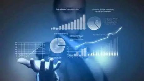 运用直播数据分析,做好企业获客营销