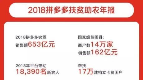 李成東:拼多多靠裂變成就中國最大農產品電商平臺