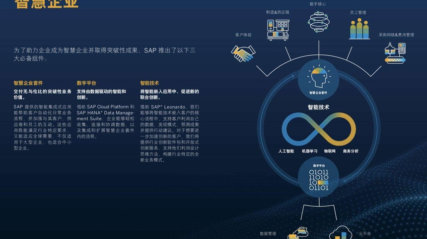 郑州传统企业数字化转型过程中的四大管理挑战