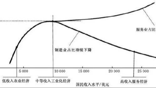 【阅读导引】物联网技术引发服务业革命