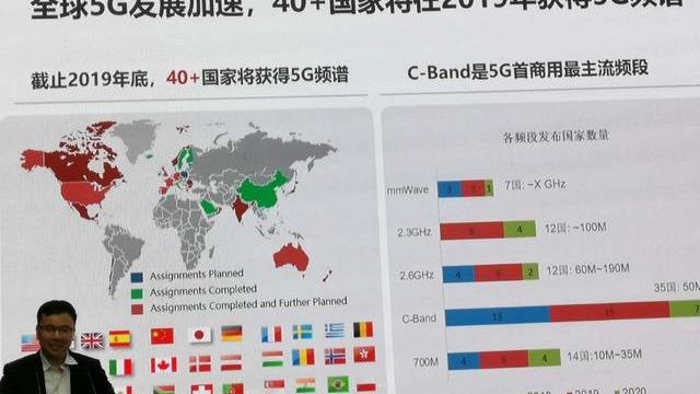 全球5G加速发展,华为5G基站发货量破10万个