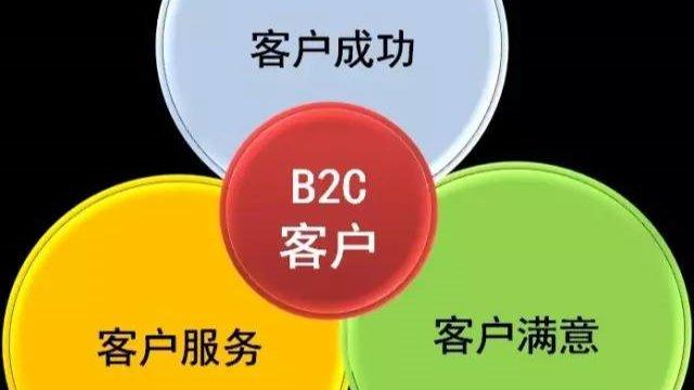互联网+供应链管理 4种模式的电子商务下的供应链管理
