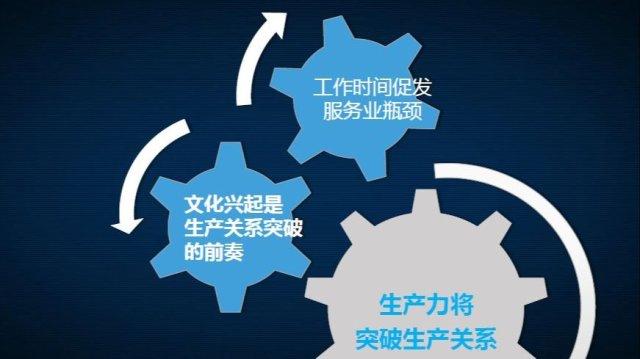 服务业革命开启服务业文明(上)