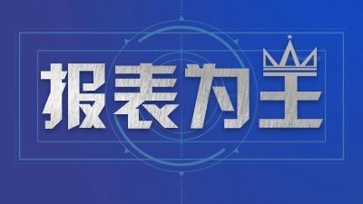 金财控股《报表为王》——民企老板财税必修课