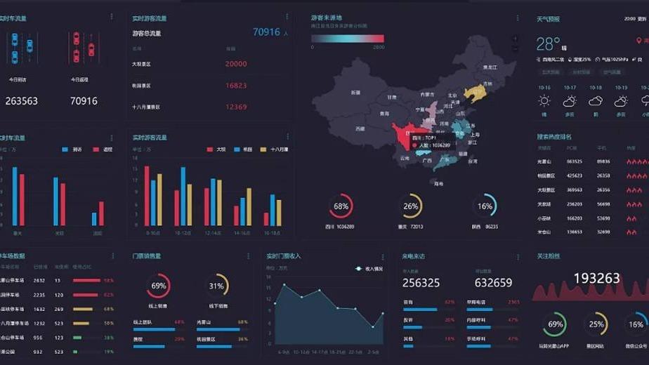 浅析2019年<em>中国智能制造</em>发展
