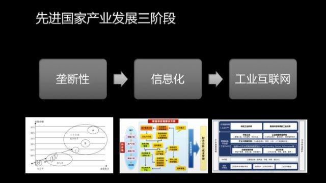 产业互联网概念的主要来源