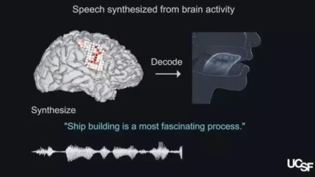 """你尽管""""动脑"""",话交给脑机接口来说"""