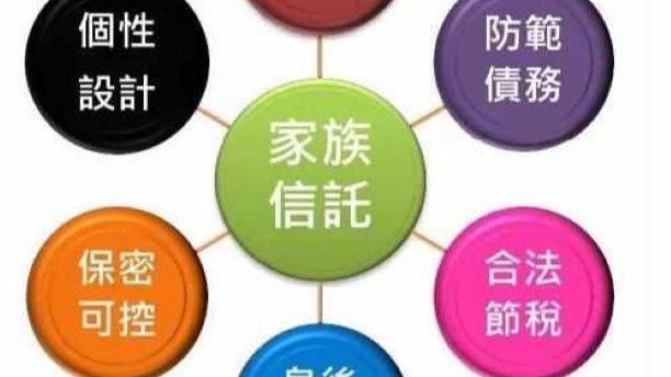 中国家族信托:现状、问题与未来 (共4节)