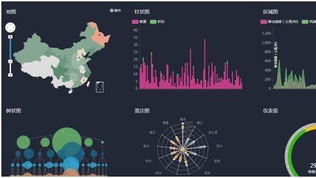 高性能大数据分析平台如何构建