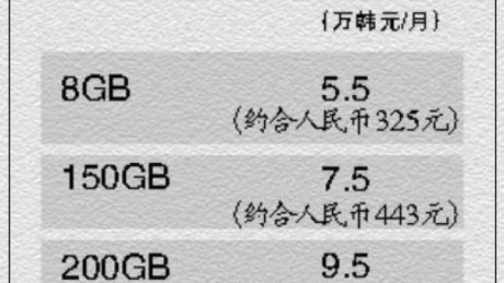 官宣!5G正式可用!你的话费、5G手机准备好了吗?概念股大分化