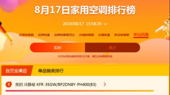 818战报:苏宁小Biu空调销量将破50万台
