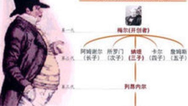 家族企业及财富传承面面观 (1)