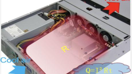 技术干货 | 电子设备散热技术详解