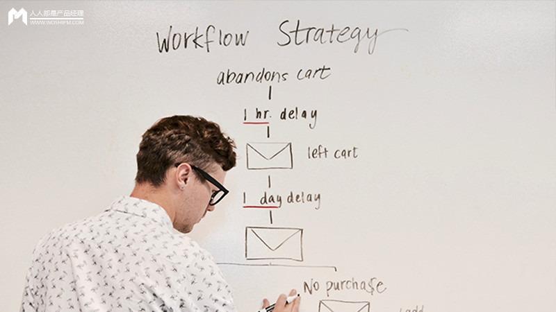 思考:如何打造一个优秀的研发体系