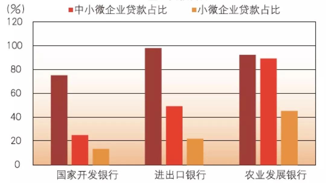 """阙方平:政策创新助民营企业翻越融资""""高山"""""""