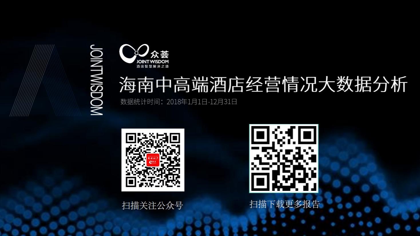 2018年海南中高端酒店经营情况大数据分析PDF下载  商业地产频道