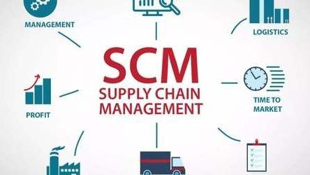 供应链管理与优化