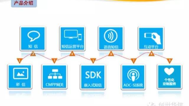 电商行业案例分析