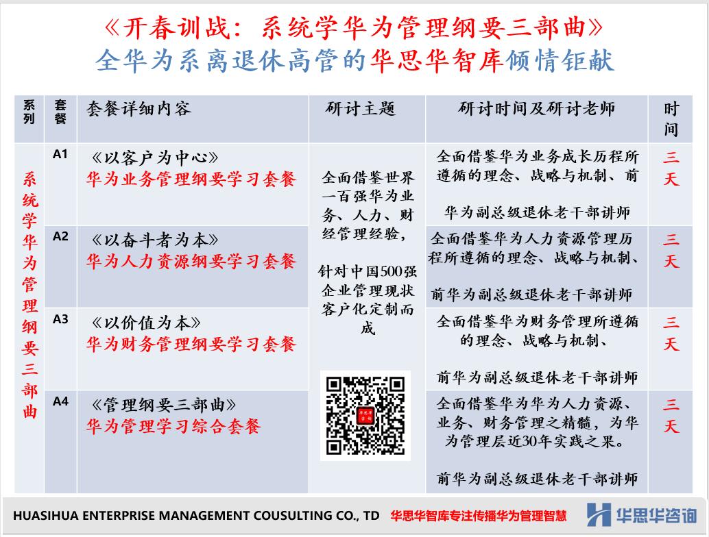 企服商城, 企业信息化, 开春训战,系统学华为管理纲要三部曲!