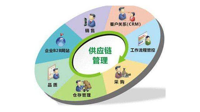 第三方平台供应链解决方案